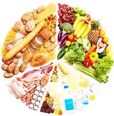 Как обеспечить правильное питание