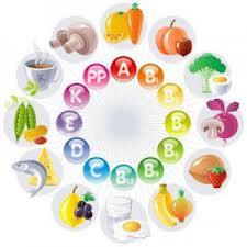 Правильная еда — отличный антидепрессант