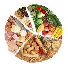 Правильное питание — «услышь» себя